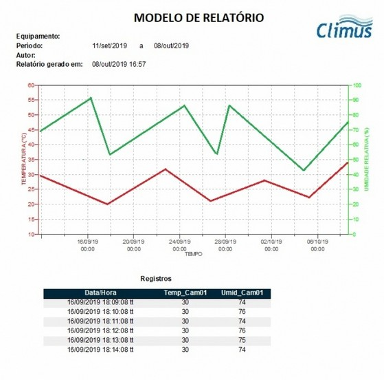 Empresa Que Faz Monitoramento em Atendimento a Fda 21 Cfr Part 11 Jundiaí - Monitoramento em Estudo de Estabilidade