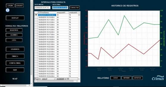 Monitoramento de Temperatura e Umidade Jaboticabal - Monitoramento em Estudo de Estabilidade