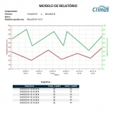 empresa que faz monitoramento de temperatura e umidade Novo Horizonte