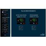 monitoramento e registro de dados em ambientes controlados Zona Sul