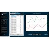 serviço de monitoramento e registro de dados em ambientes controlados Lorena